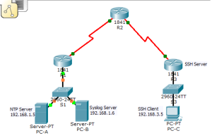 CCNA Security - Chapter 2